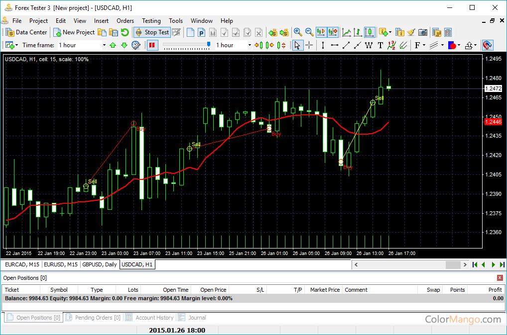 Pair trading indicators dubai