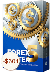 Forex Tester Discount Coupon