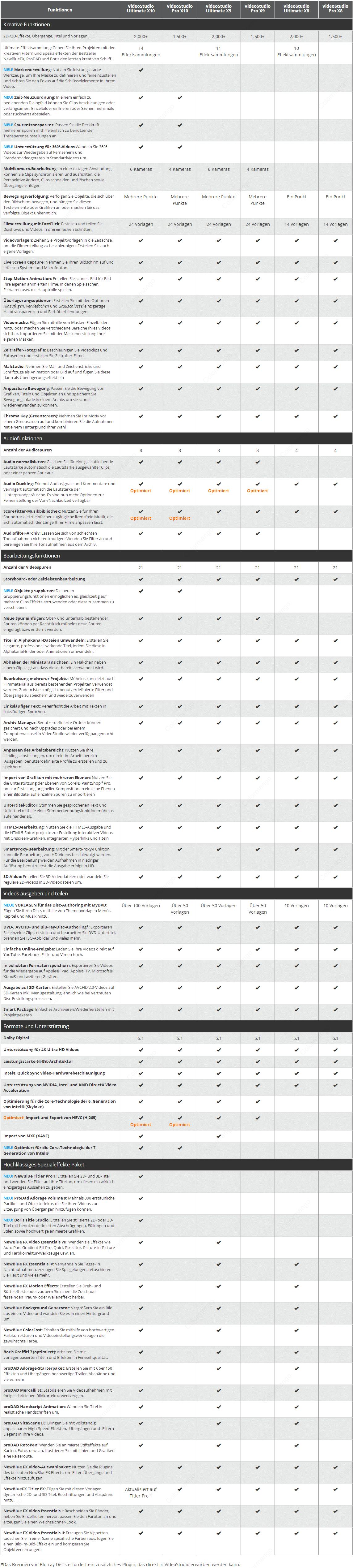Gemütlich Wortzertifikat Vorlage Fotos - Entry Level Resume Vorlagen ...
