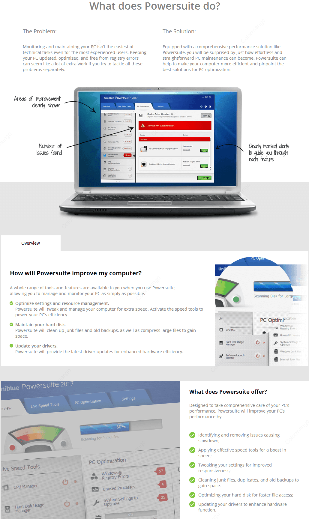 Uniblue PowerSuite key Features